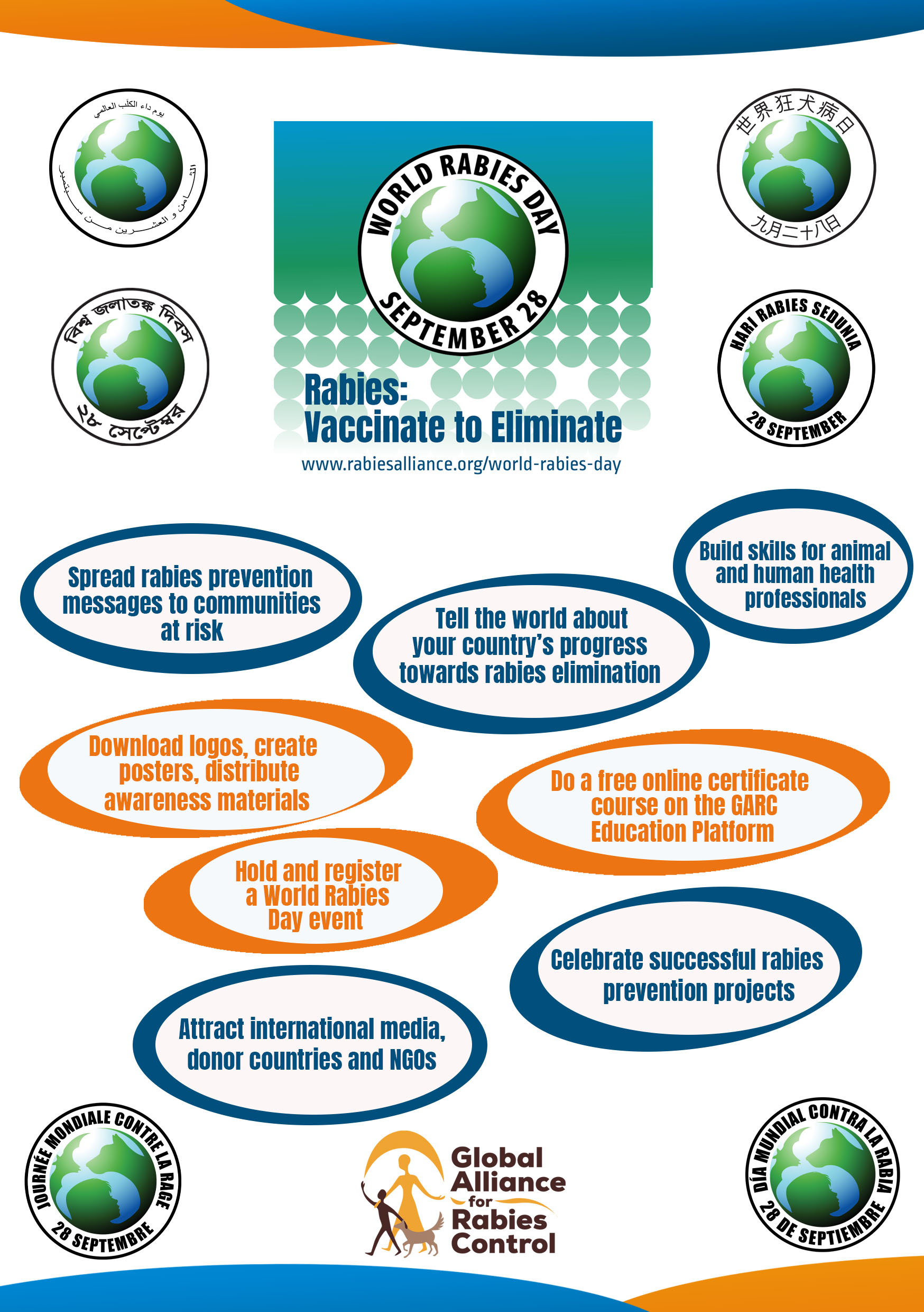 World Rabies Day 2019